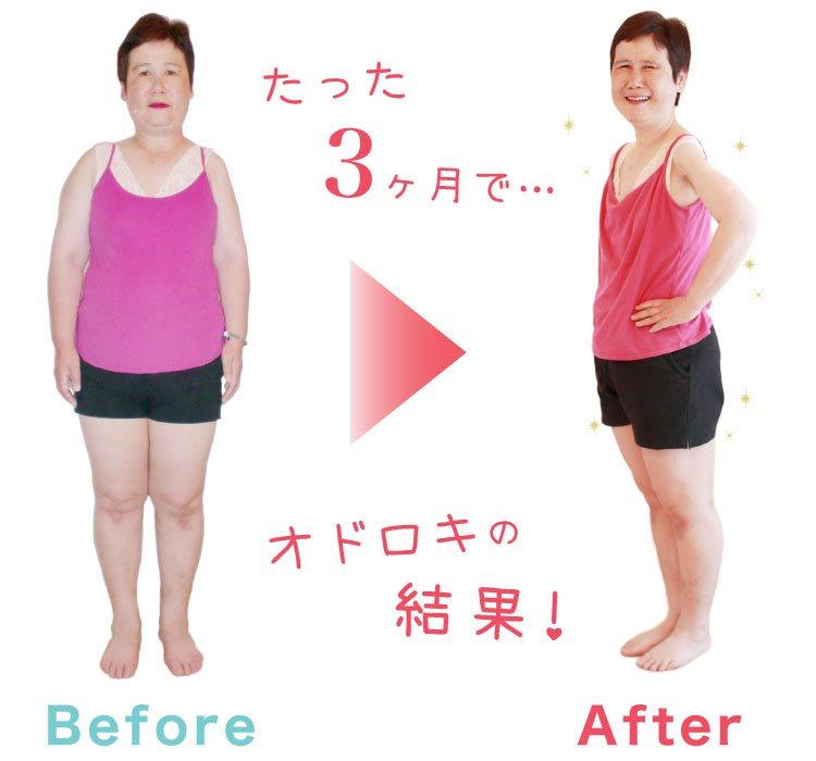 ダイエット 体験 成功 談 50 代
